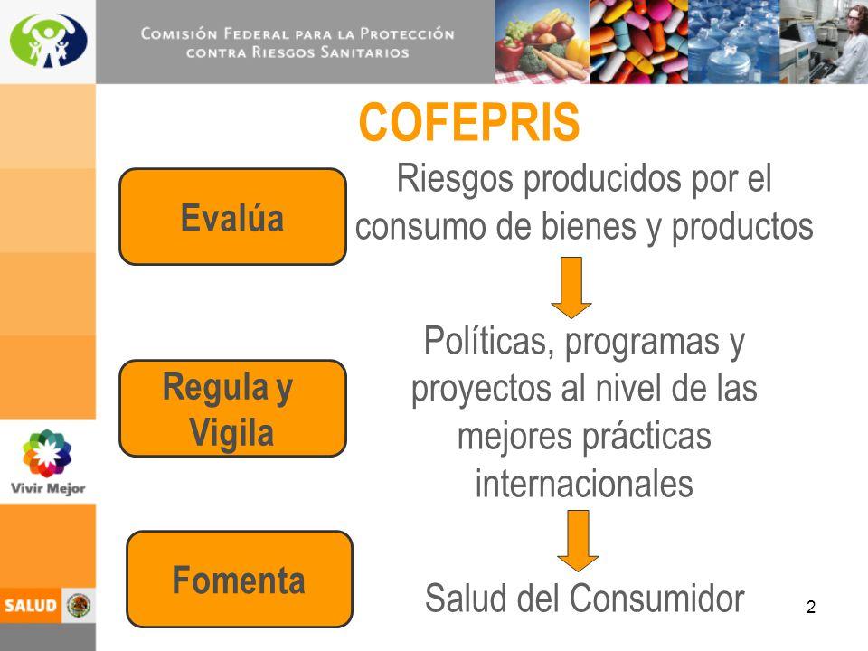 Riesgos producidos por el consumo de bienes y productos