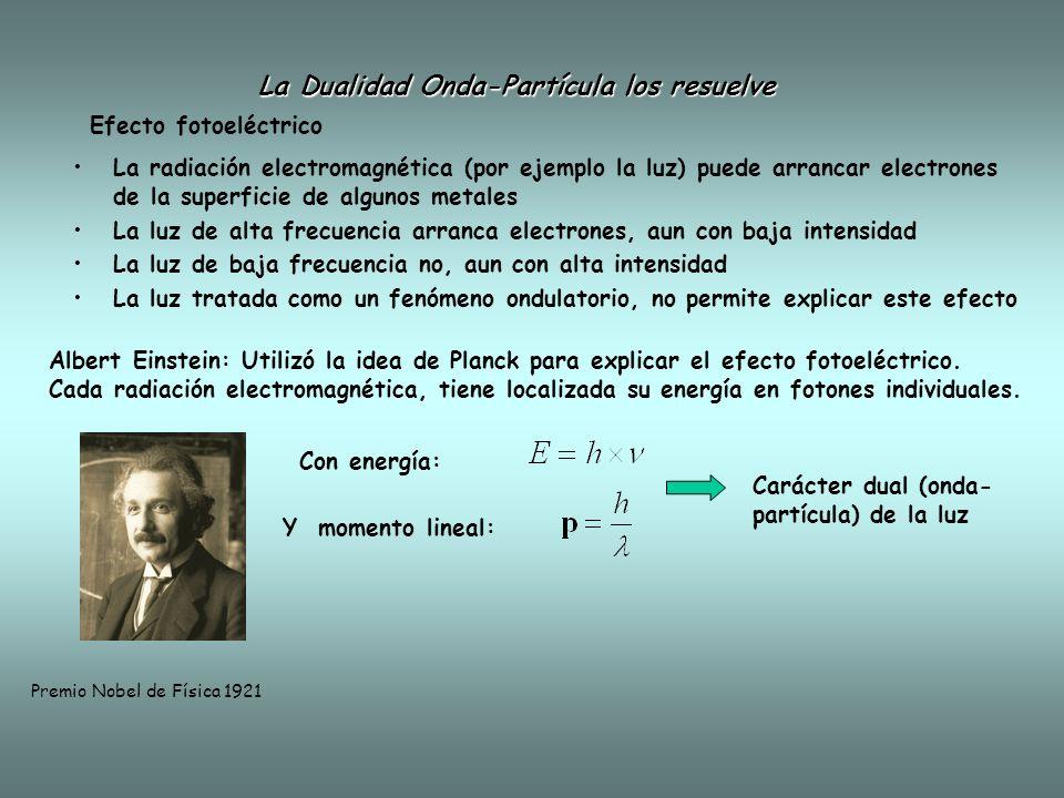 La Dualidad Onda-Partícula los resuelve