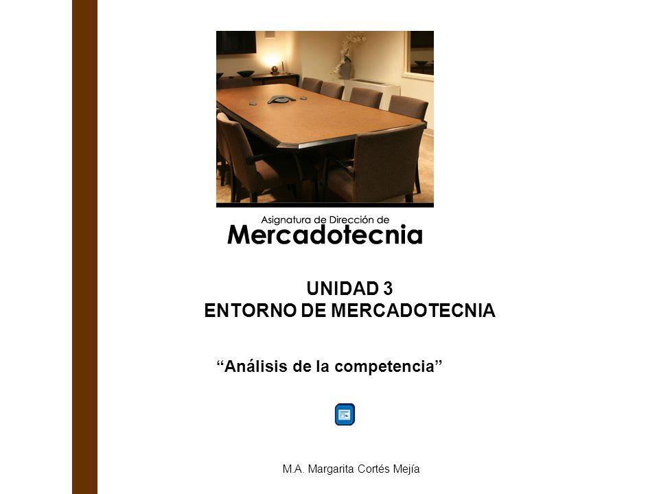 ENTORNO DE MERCADOTECNIA Análisis de la competencia