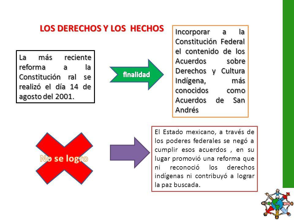 LOS DERECHOS Y LOS HECHOS