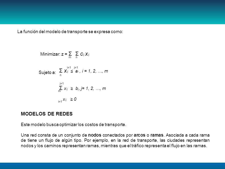 Σ xij ≤ ai , i = 1, 2, …, m Σ xij ≥ bj, j= 1, 2, …, m MODELOS DE REDES
