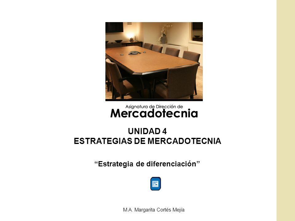 ESTRATEGIAS DE MERCADOTECNIA Estrategia de diferenciación