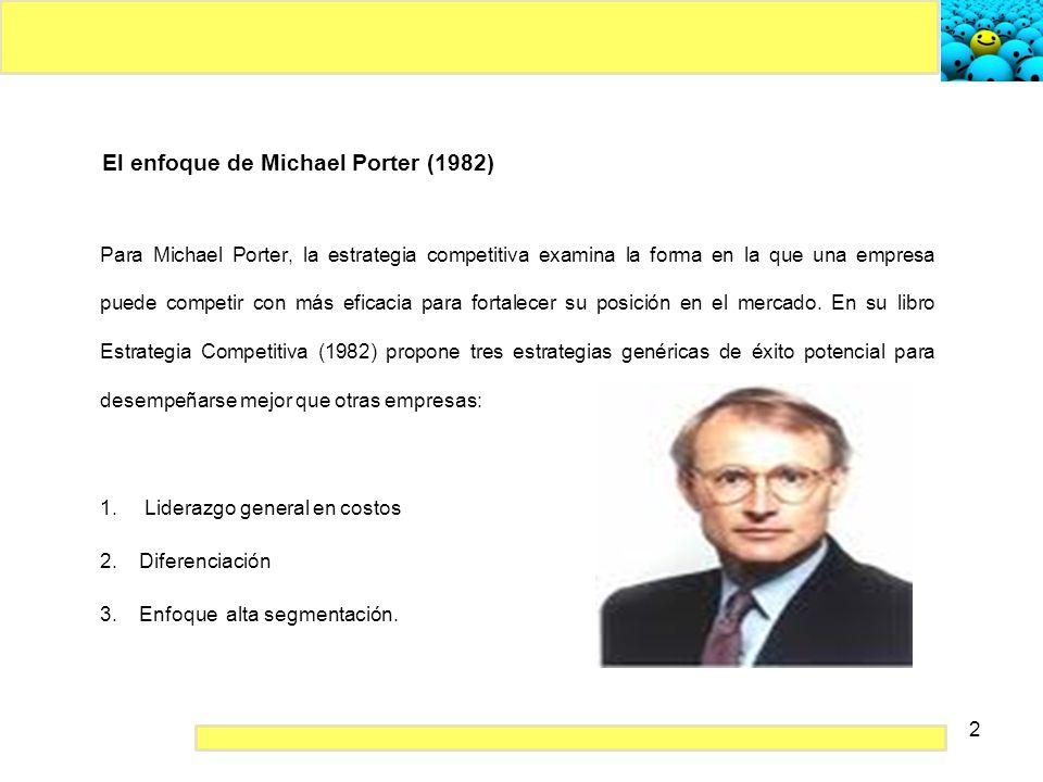 El enfoque de Michael Porter (1982)
