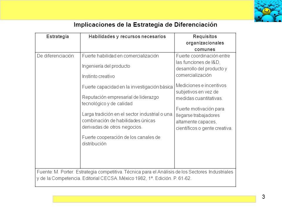 Implicaciones de la Estrategia de Diferenciación