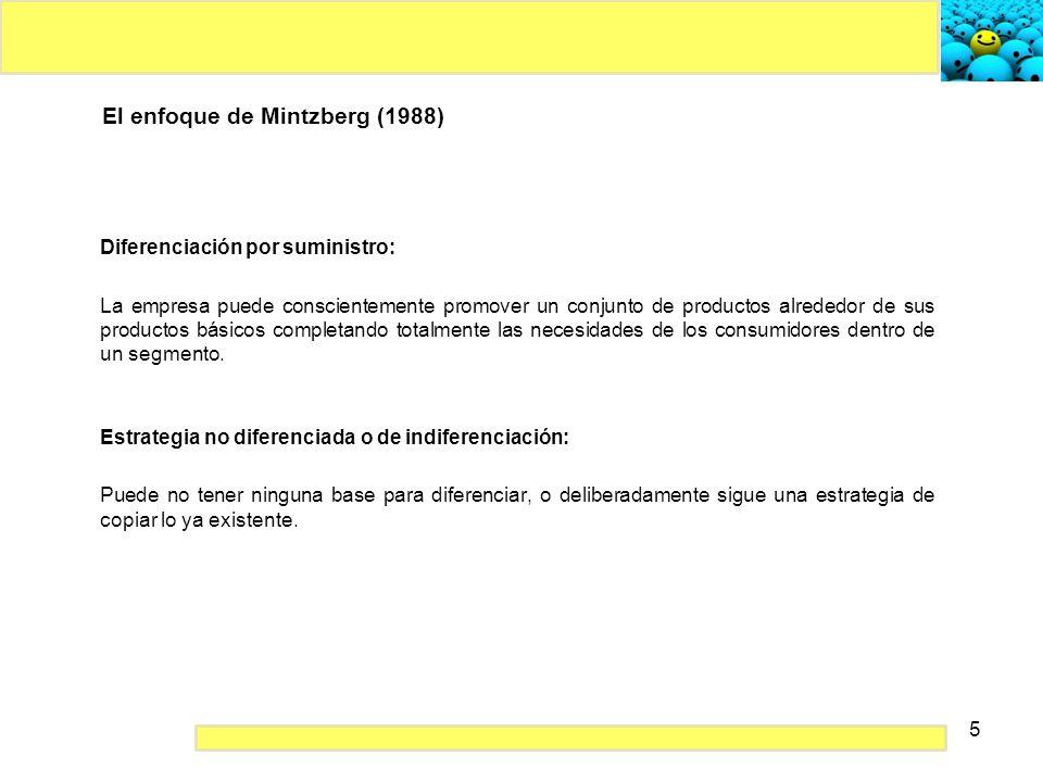 El enfoque de Mintzberg (1988)