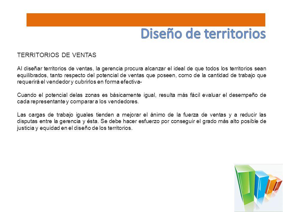 Diseño de territorios TERRITORIOS DE VENTAS