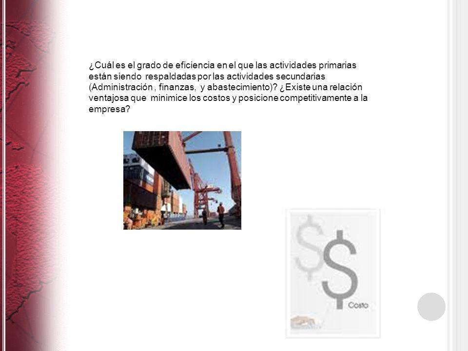 ¿Cuál es el grado de eficiencia en el que las actividades primarias están siendo respaldadas por las actividades secundarias (Administración , finanzas, y abastecimiento).