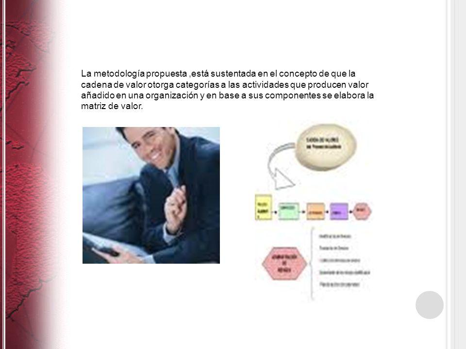 La metodología propuesta ,está sustentada en el concepto de que la cadena de valor otorga categorías a las actividades que producen valor añadido en una organización y en base a sus componentes se elabora la matriz de valor.