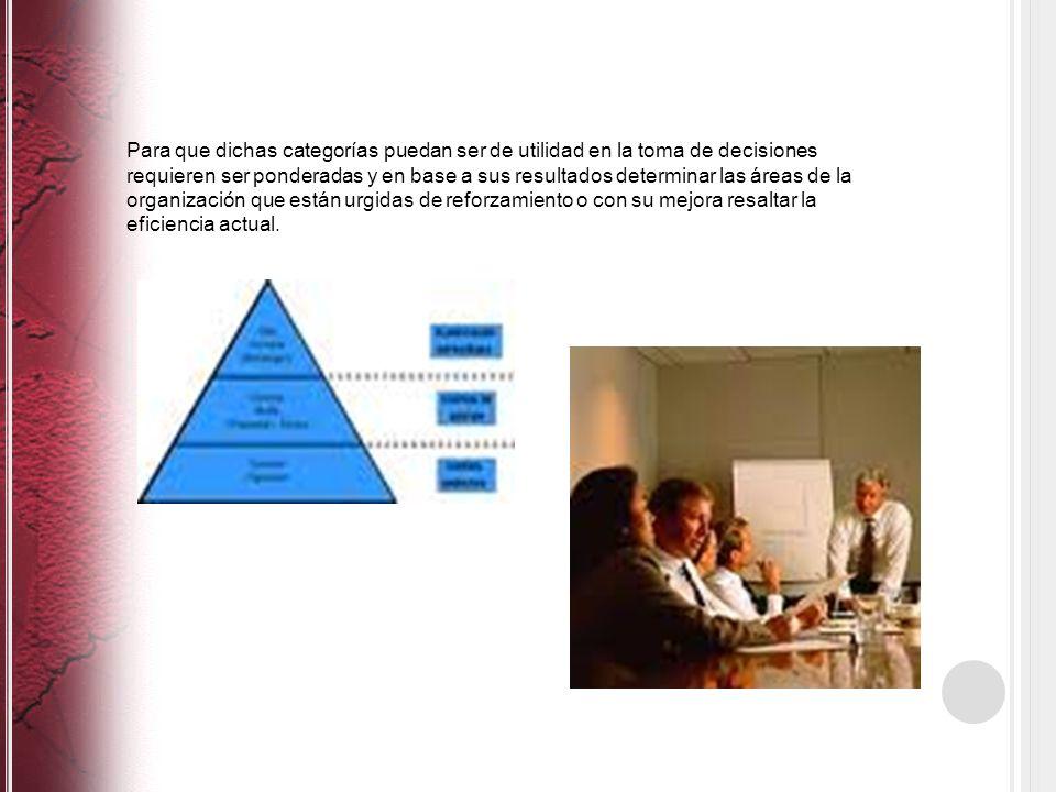 Para que dichas categorías puedan ser de utilidad en la toma de decisiones requieren ser ponderadas y en base a sus resultados determinar las áreas de la organización que están urgidas de reforzamiento o con su mejora resaltar la eficiencia actual.