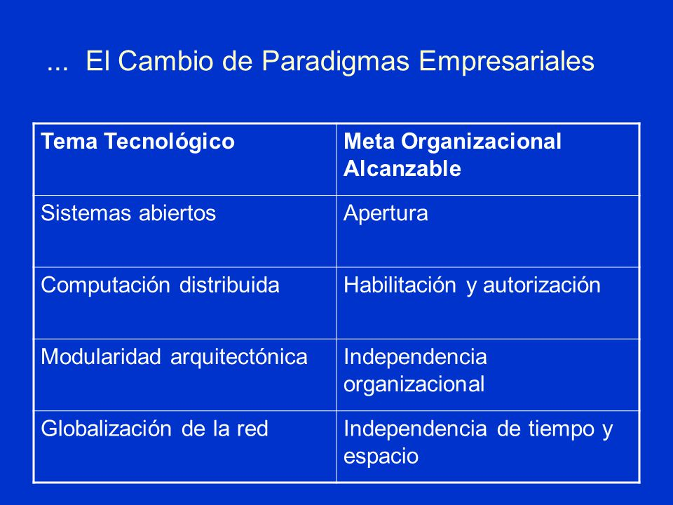 ... El Cambio de Paradigmas Empresariales