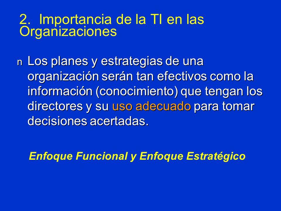 2. Importancia de la TI en las Organizaciones