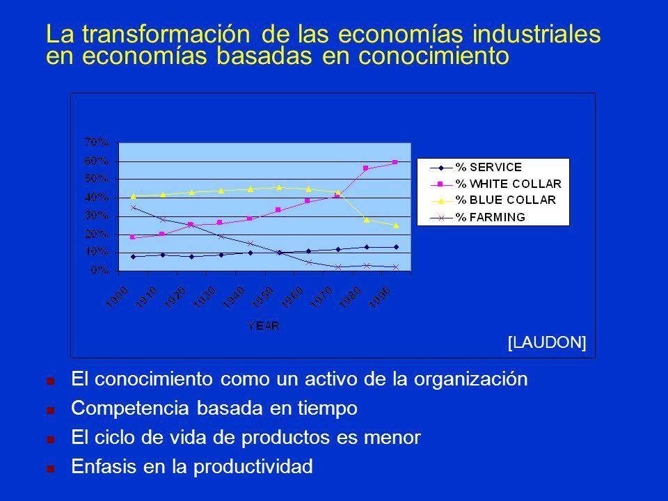 La transformación de las economías industriales en economías basadas en conocimiento