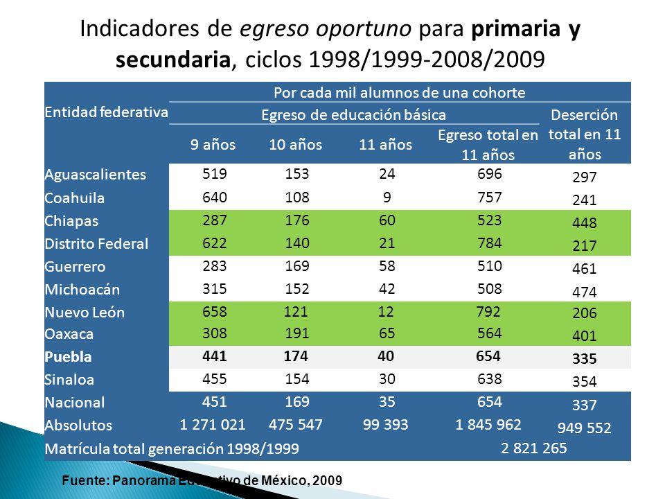 Indicadores de egreso oportuno para primaria y secundaria, ciclos 1998/1999-2008/2009