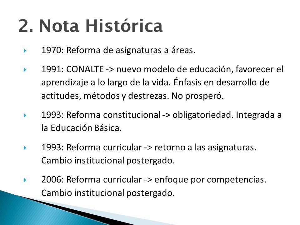 2. Nota Histórica 1970: Reforma de asignaturas a áreas.