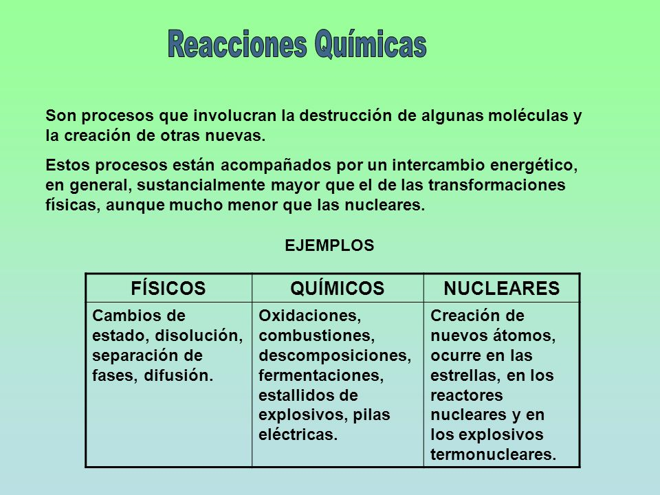 Reacciones Químicas FÍSICOS QUÍMICOS NUCLEARES