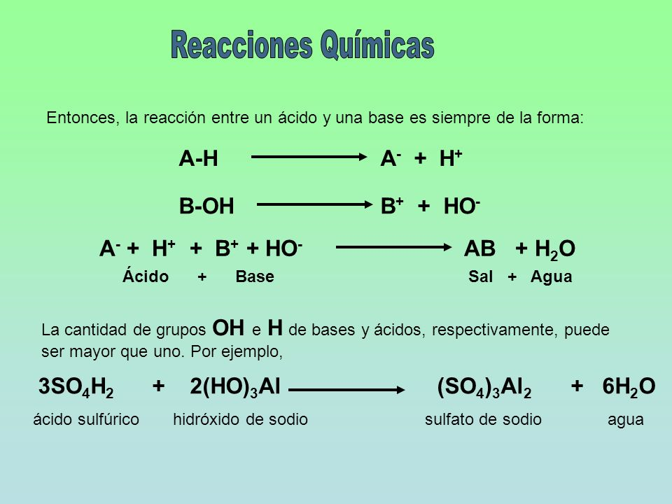 Reacciones Químicas A-H A- + H+ B-OH B+ + HO-