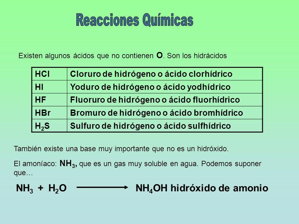 Reacciones Químicas NH3 + H2O NH4OH hidróxido de amonio HCl