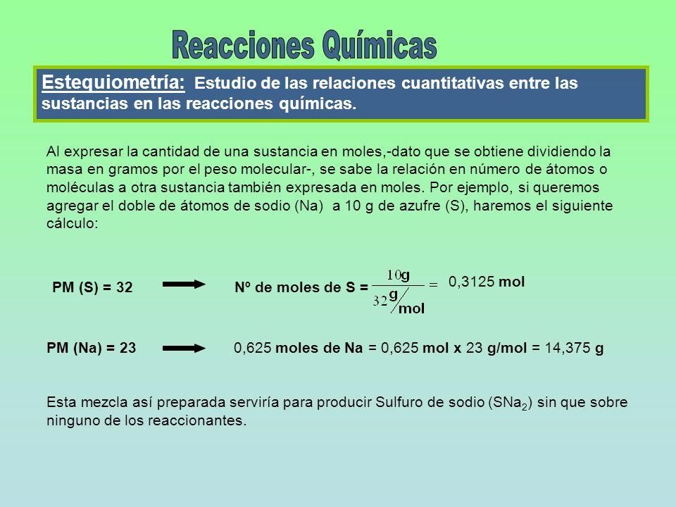 Reacciones Químicas Estequiometría: Estudio de las relaciones cuantitativas entre las sustancias en las reacciones químicas.