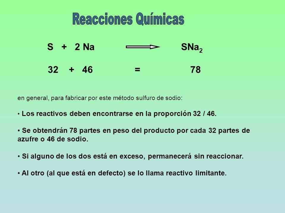 Reacciones Químicas S + 2 Na SNa2. 32 + 46 = 78.