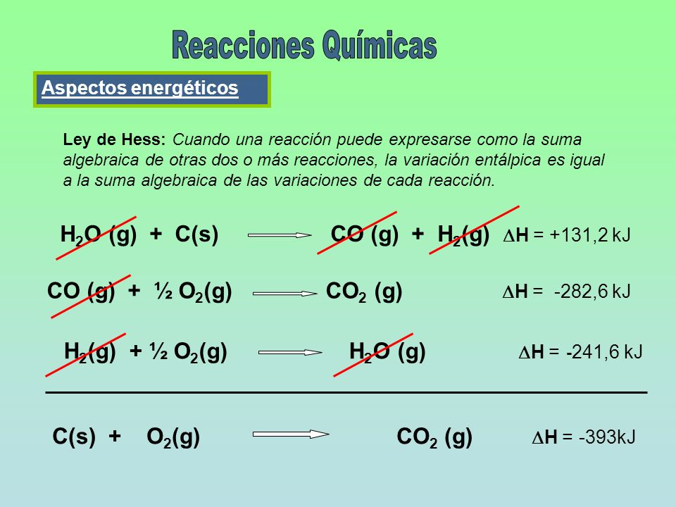 Reacciones Químicas H2O (g) + C(s) CO (g) + H2(g) DH = +131,2 kJ