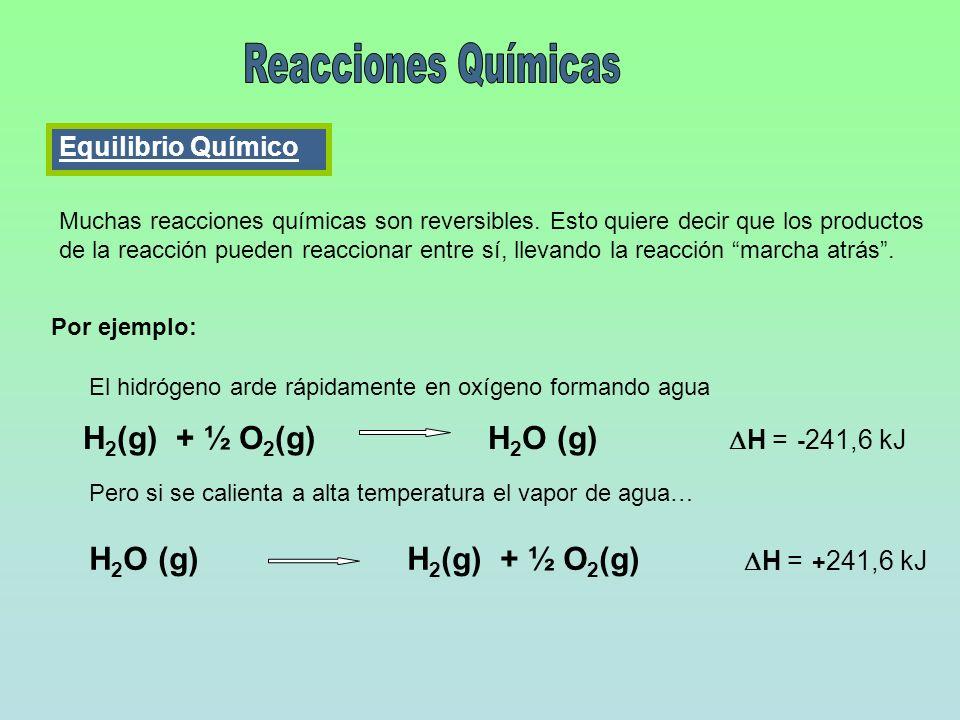 Reacciones Químicas H2(g) + ½ O2(g) H2O (g) DH = -241,6 kJ