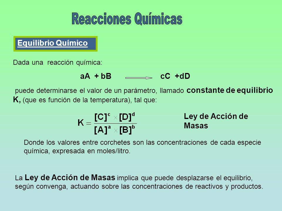 Reacciones Químicas Equilibrio Químico aA + bB cC +dD