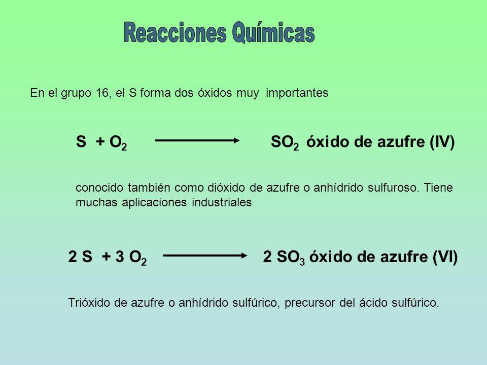 Reacciones Químicas S + O2 SO2 óxido de azufre (IV)