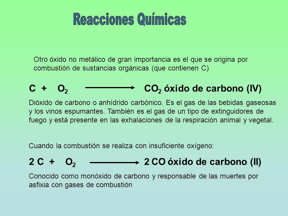 Reacciones Químicas C + O2 CO2 óxido de carbono (IV)