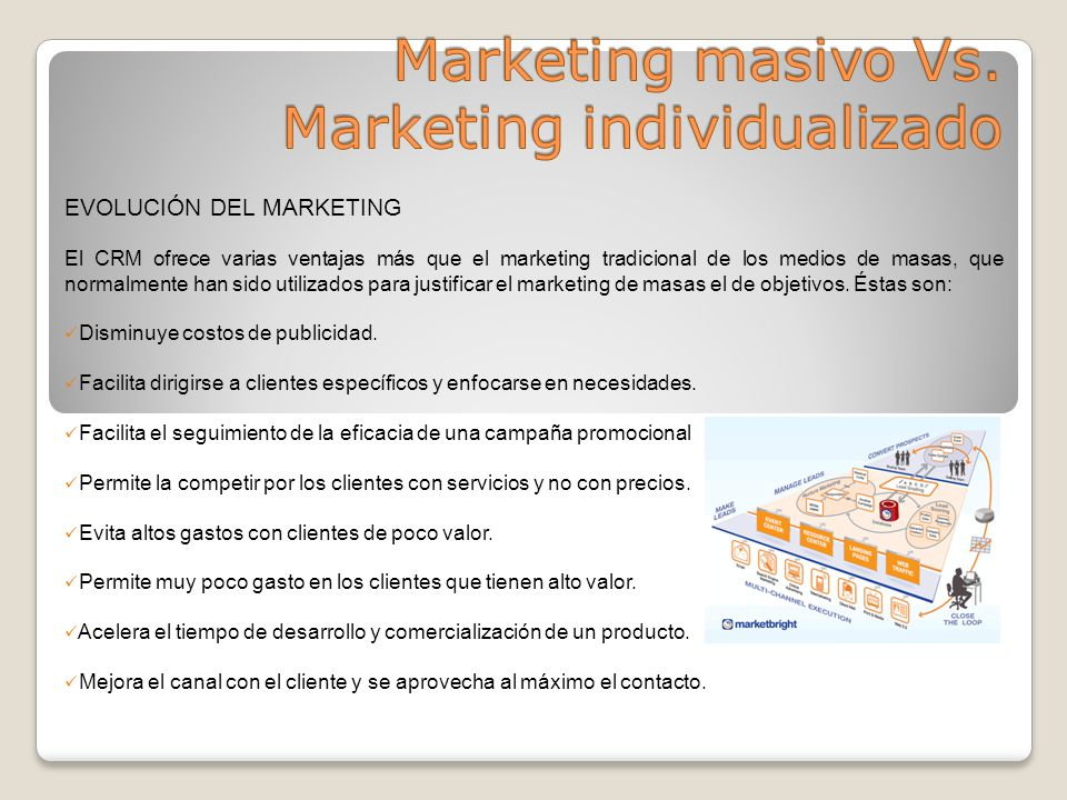 Marketing masivo Vs. Marketing individualizado