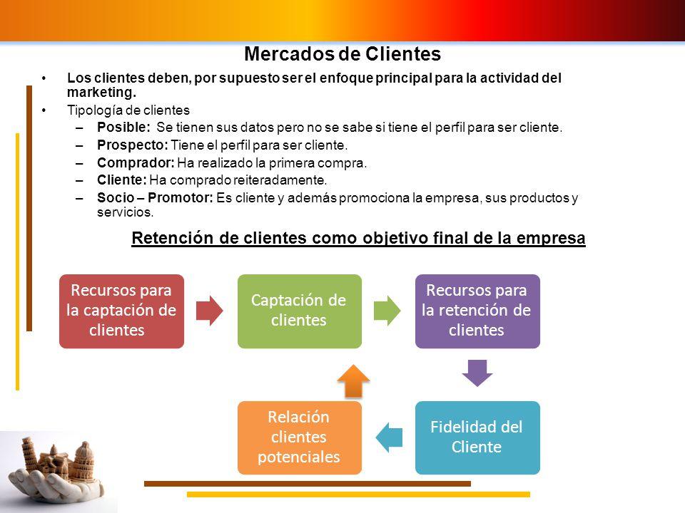 Retención de clientes como objetivo final de la empresa