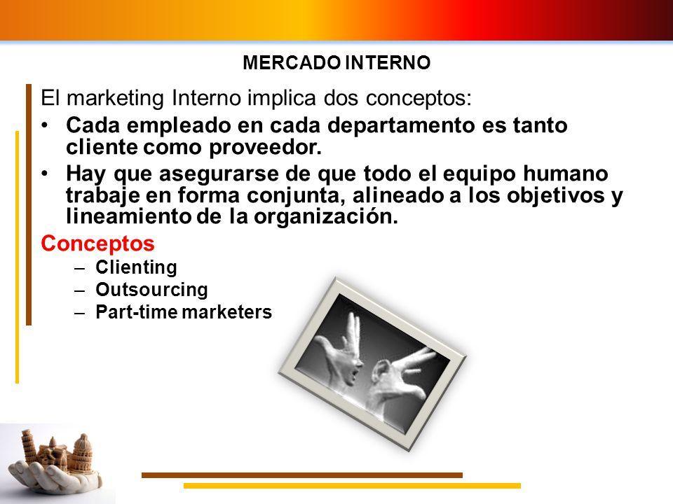El marketing Interno implica dos conceptos: