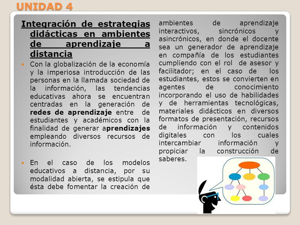 UNIDAD 4 Integración de estrategias didácticas en ambientes de aprendizaje a distancia.