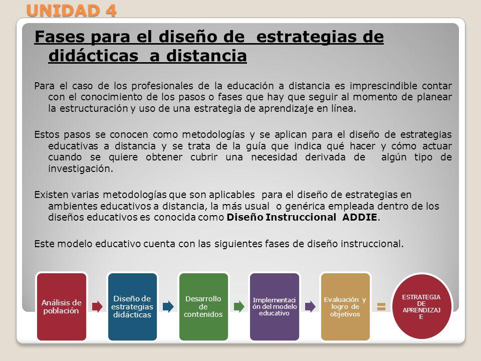 Fases para el diseño de estrategias de didácticas a distancia