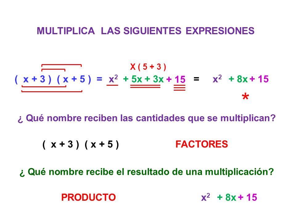 * MULTIPLICA LAS SIGUIENTES EXPRESIONES ( x + 3 ) ( x + 5 ) = x2 + 5x