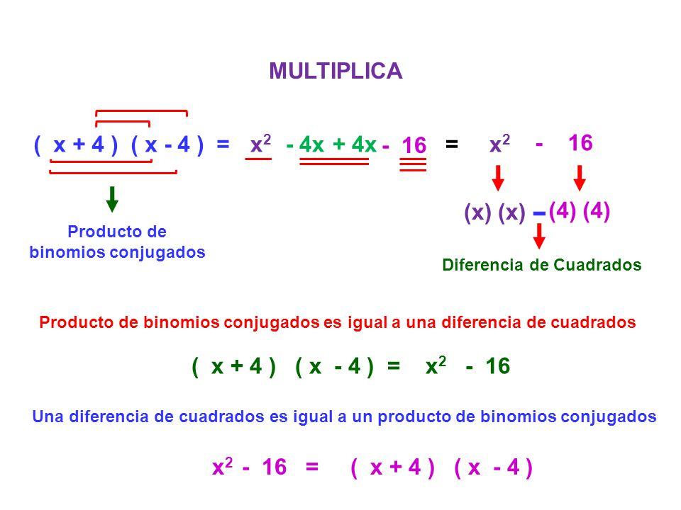 Producto de binomios conjugados Diferencia de Cuadrados