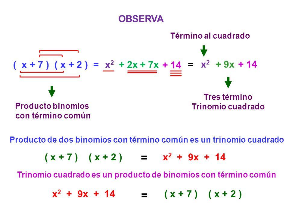 Trinomio cuadrado es un producto de binomios con término común