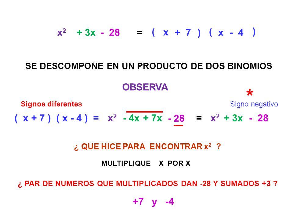 * x2 + 3x - 28 = ( x + 7 ) ( x - 4 ) OBSERVA ( x + 7 ) ( x - 4 ) = x2