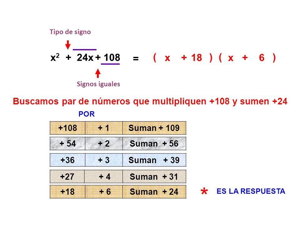Buscamos par de números que multipliquen +108 y sumen +24