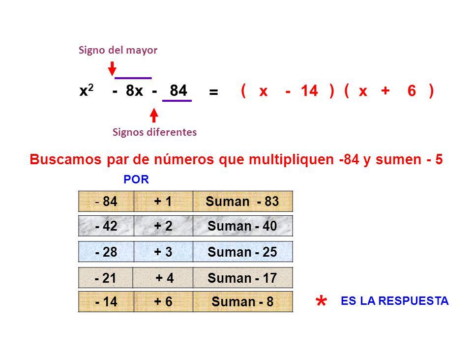 Buscamos par de números que multipliquen -84 y sumen - 5