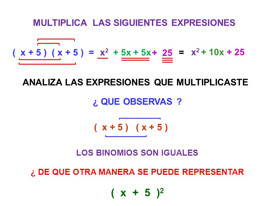 ( x + 5 )2 MULTIPLICA LAS SIGUIENTES EXPRESIONES ( x + 5 ) ( x + 5 ) =