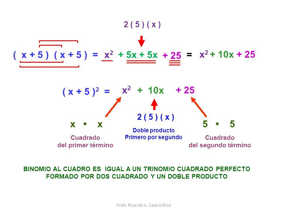 ( x + 5 ) ( x + 5 ) = x2 + 5x + 5x + 25 = x2 + 10x + 25 ( x + 5 )2 =