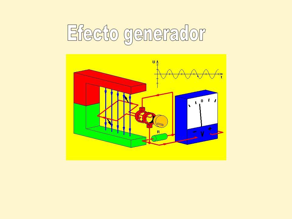 Efecto generador