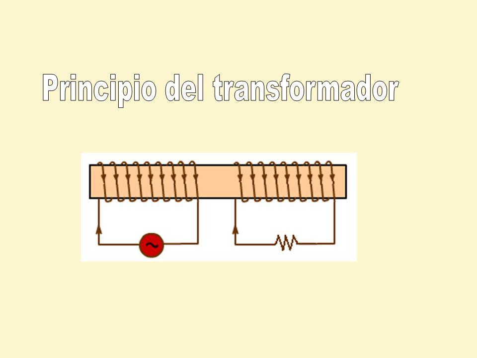 Principio del transformador