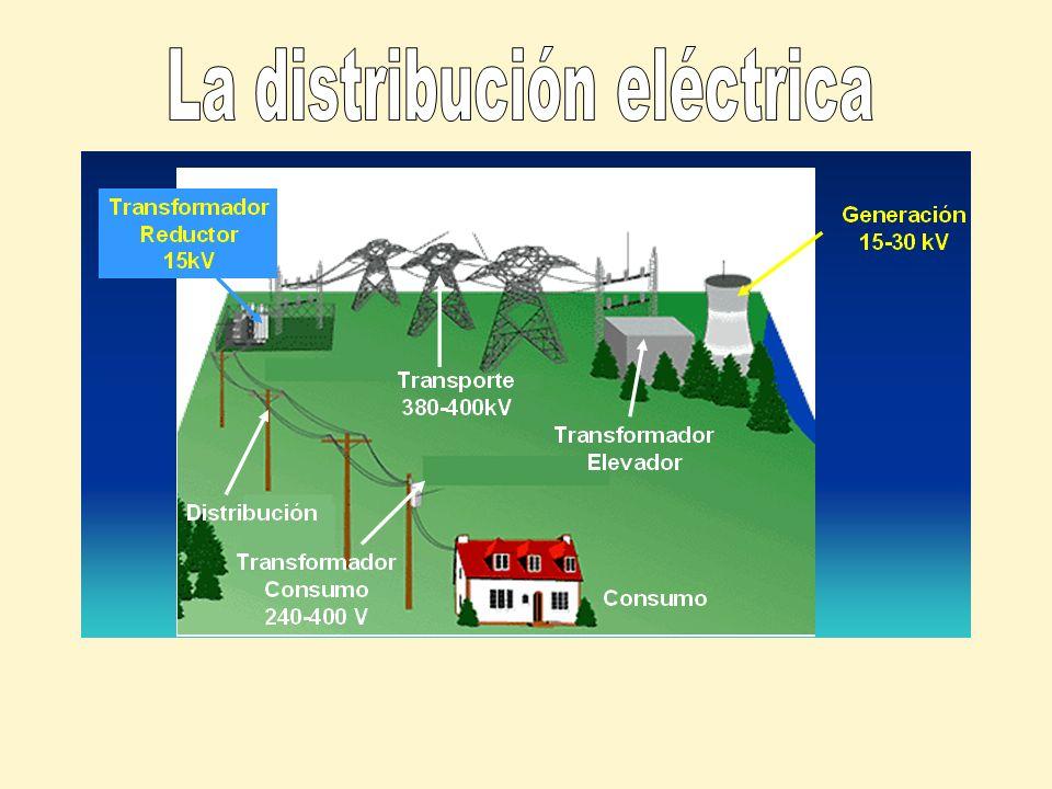 La distribución eléctrica