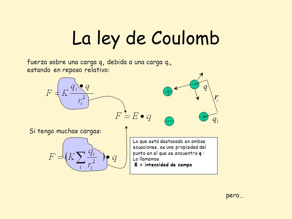 La ley de Coulombfuerza sobre una carga q, debida a una carga qi, estando en reposo relativo: q. r.