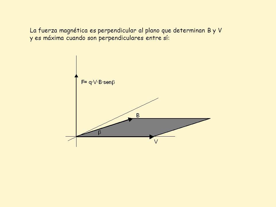 La fuerza magnética es perpendicular al plano que determinan B y V y es máxima cuando son perpendiculares entre sí: