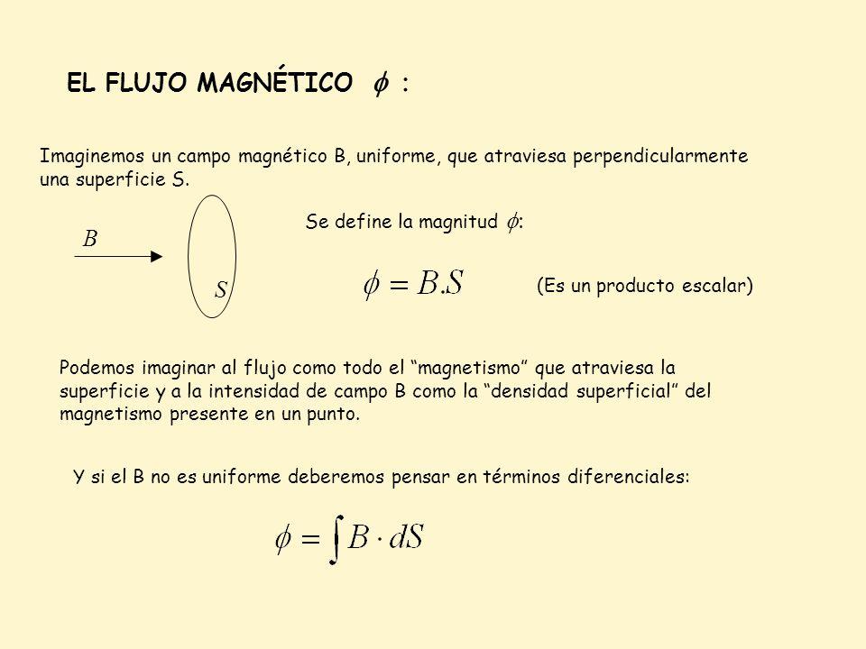 EL FLUJO MAGNÉTICO f : B S