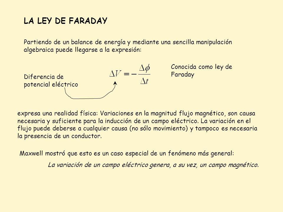 LA LEY DE FARADAY Partiendo de un balance de energía y mediante una sencilla manipulación algebraica puede llegarse a la expresión: