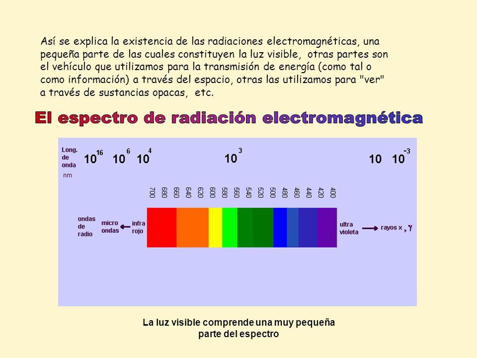 La luz visible comprende una muy pequeña parte del espectro