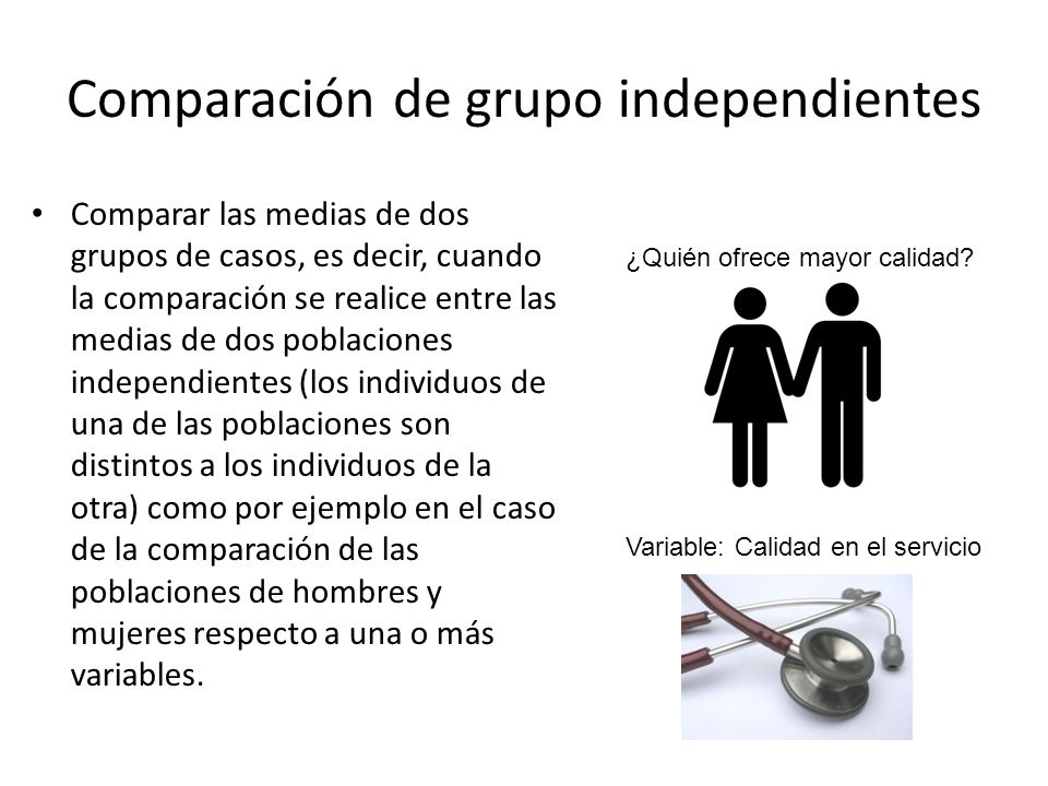 Comparación de grupo independientes